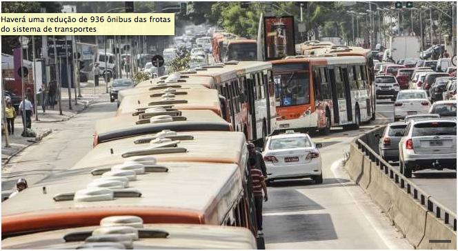 """PORTAL R7: """"Licitação do transporte público é contraditória"""", critica Valdevan Noventa"""